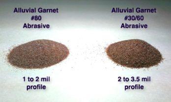 Alluvial Garnet Abrasive