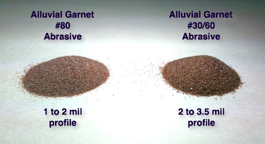 Alluvial Garnet Abrasive for high blasting performance